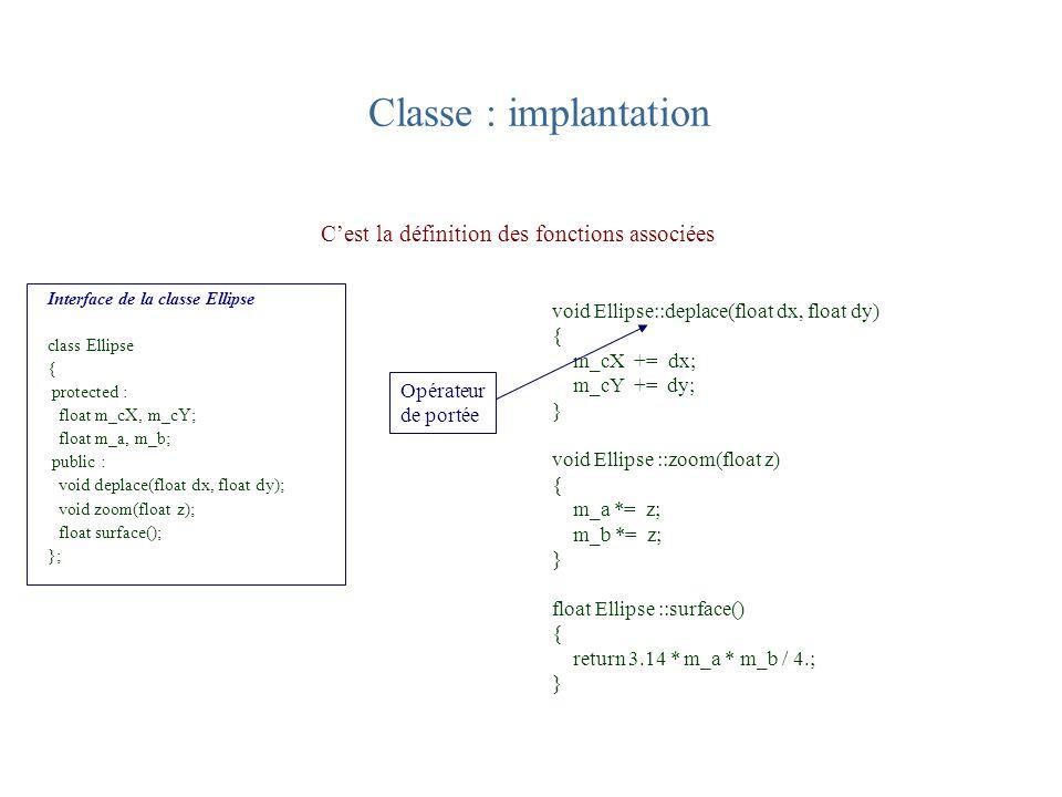 Interface de la classe Ellipse class Ellipse { protected : float m_cX, m_cY; float m_r; public : void deplace(float dx, float dy); void zoom(float z); float surface(); }; Classe : instanciation Implantation de la classe Ellipse void Ellipse::deplace(float dx, float dy) { m_cX += dx; m_cY += dy; } void Ellipse::zoom(float z) { m_a *= z; m_b *= z; } float Ellipse::surface() { return 3.14 * m_a * m_b / 4.; } int main() { Ellipse e; e.deplace(50, 0); float s = e.surface(); e.zoom(1.5); e.m_cX = 30; // Impossible e.
