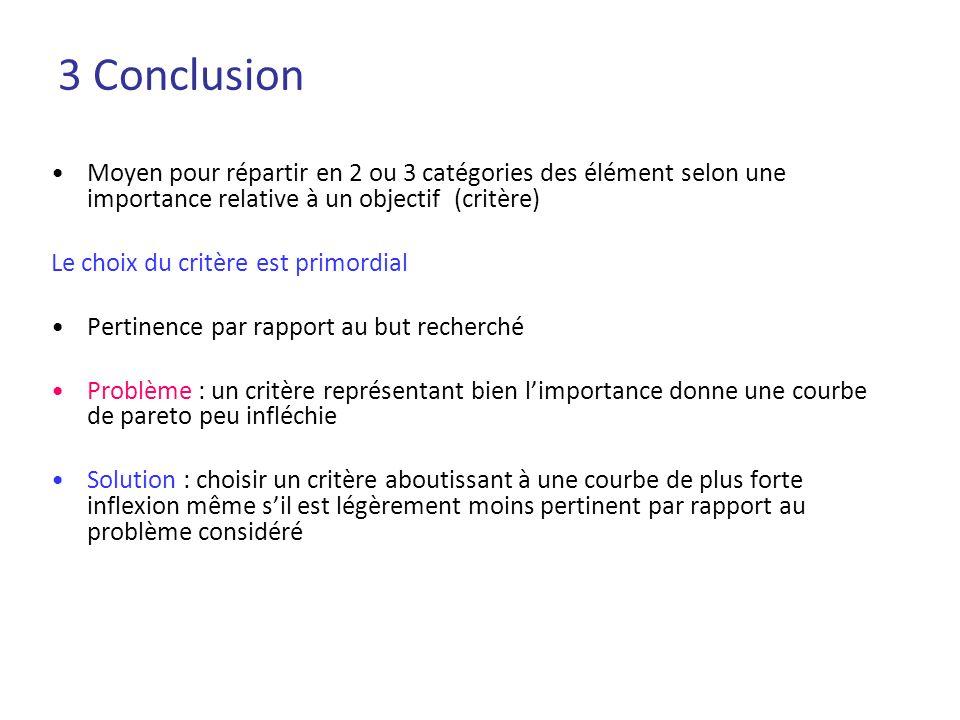 3 Conclusion Moyen pour répartir en 2 ou 3 catégories des élément selon une importance relative à un objectif (critère) Le choix du critère est primor