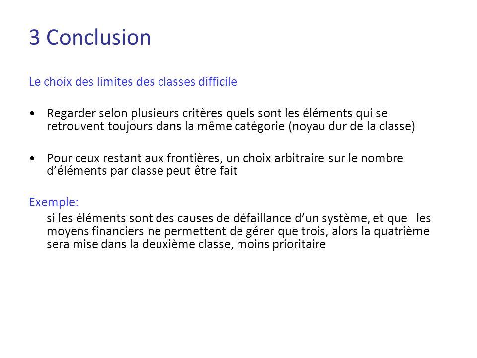 3 Conclusion Le choix des limites des classes difficile Regarder selon plusieurs critères quels sont les éléments qui se retrouvent toujours dans la m
