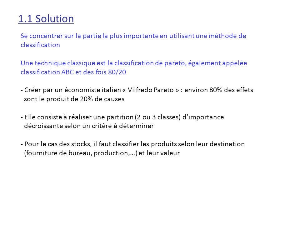 1.1 Solution Se concentrer sur la partie la plus importante en utilisant une méthode de classification Une technique classique est la classification d