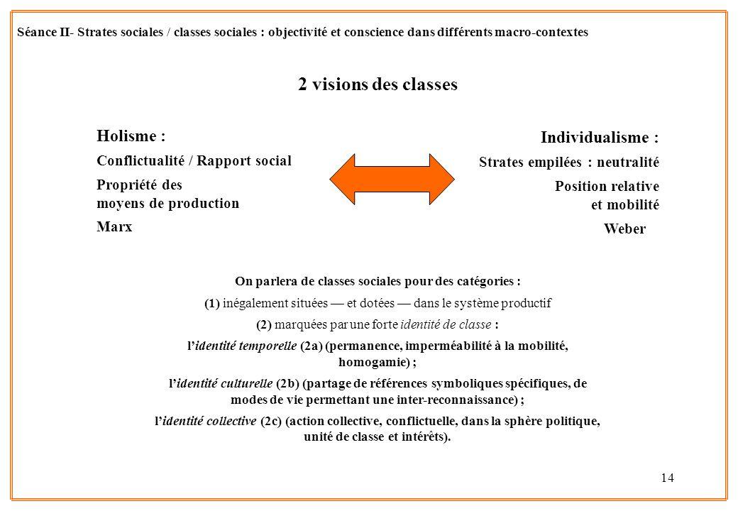14 Séance II- Strates sociales / classes sociales : objectivité et conscience dans différents macro-contextes Individualisme : Strates empilées : neut