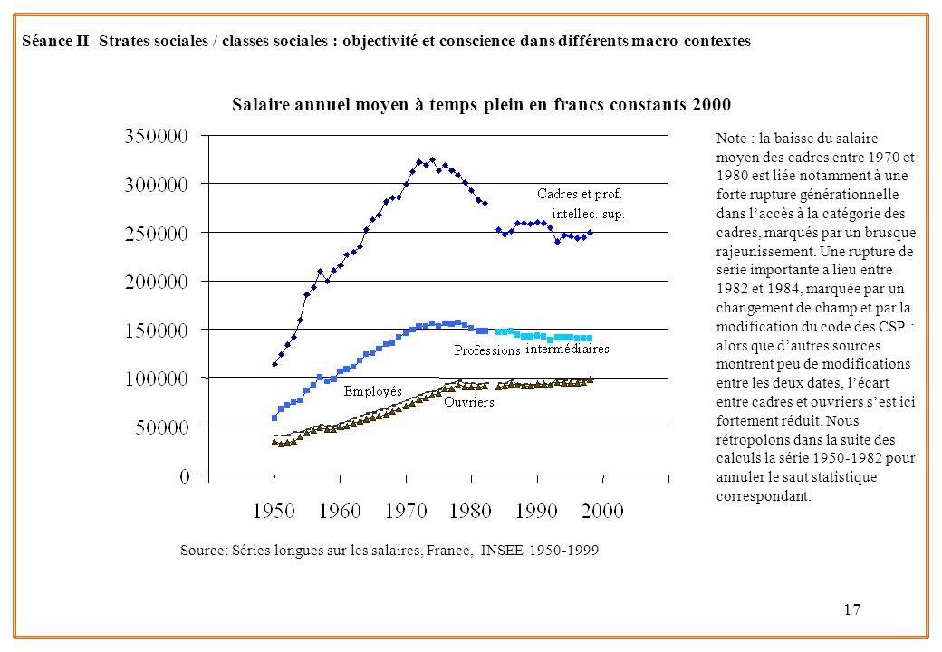 17 Séance II- Strates sociales / classes sociales : objectivité et conscience dans différents macro-contextes Salaire annuel moyen à temps plein en fr