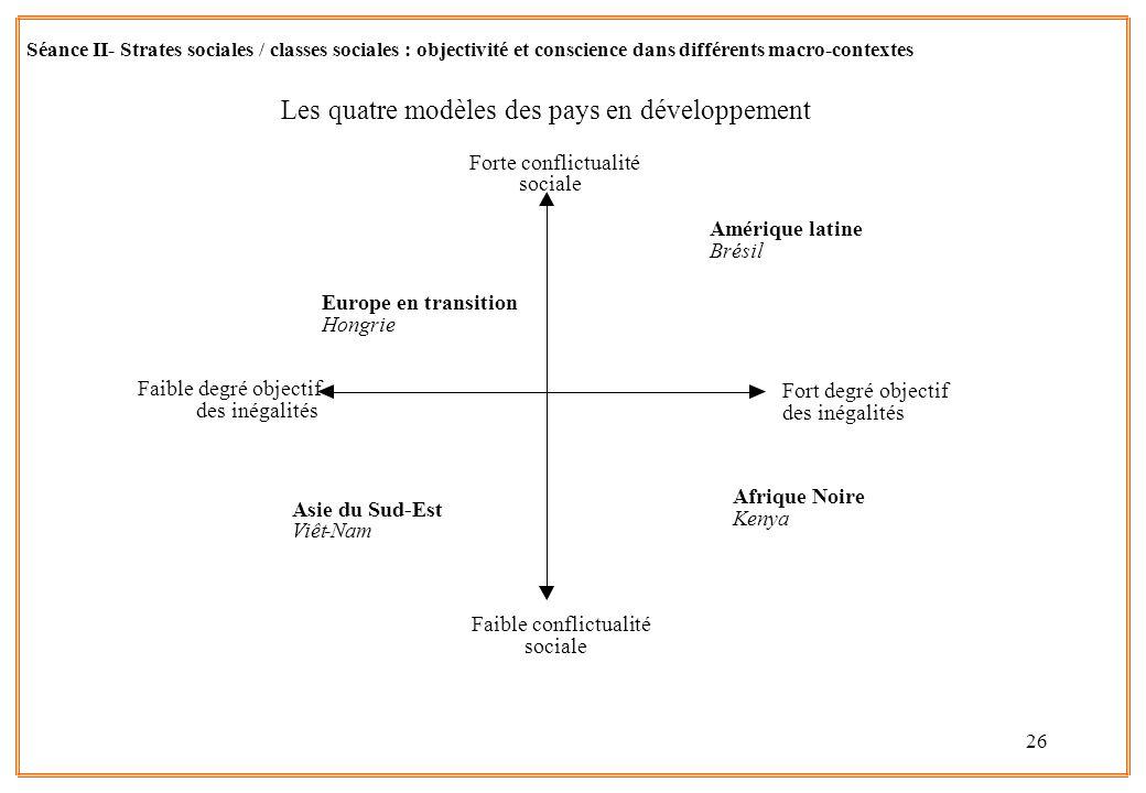 26 Séance II- Strates sociales / classes sociales : objectivité et conscience dans différents macro-contextes Les quatre modèles des pays en développe