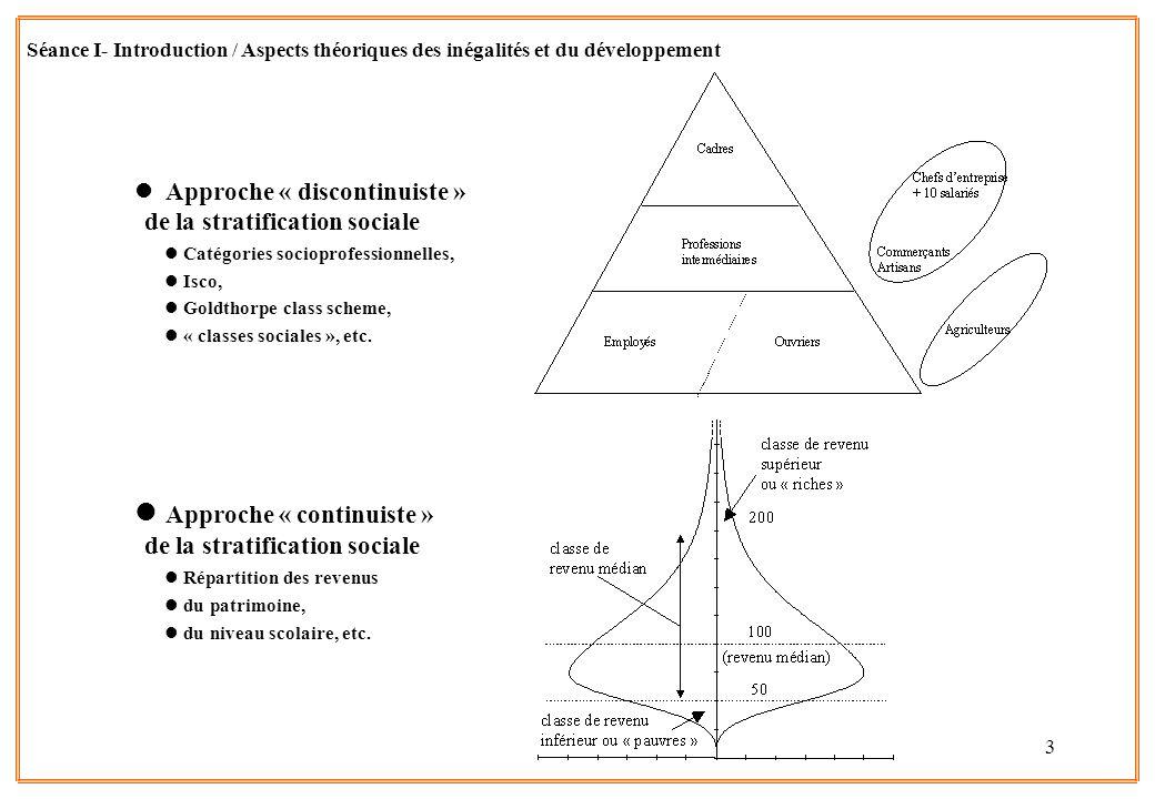 3 l Approche « discontinuiste » de la stratification sociale lCatégories socioprofessionnelles, lIsco, lGoldthorpe class scheme, l« classes sociales »