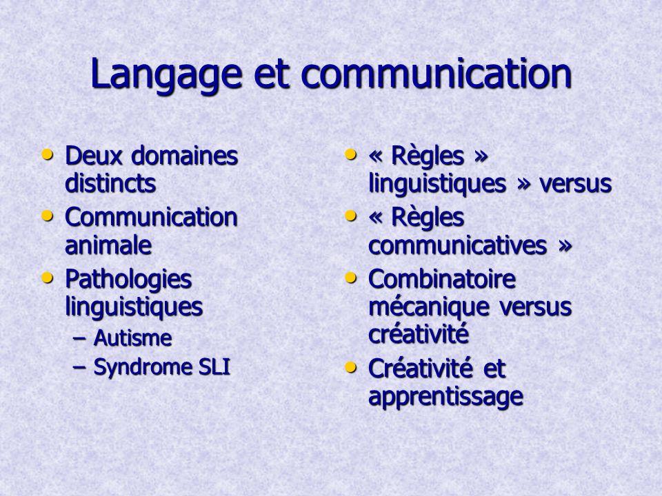 Deux domaines distincts Langage et communication sont deux domaines mentaux distincts.
