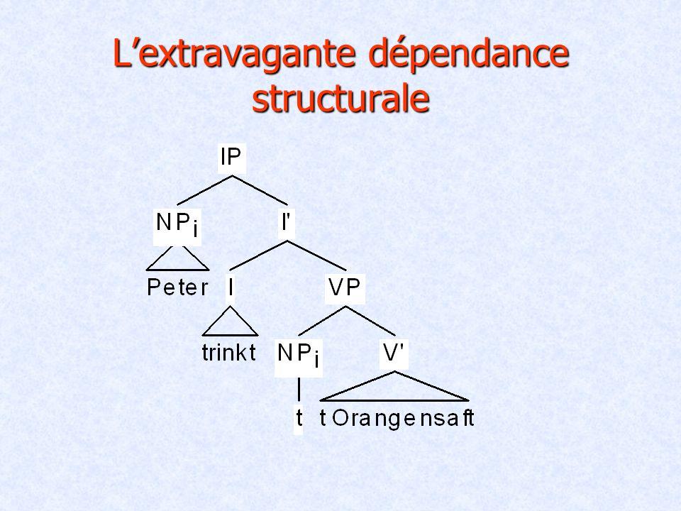 Lextravagante dépendance structurale