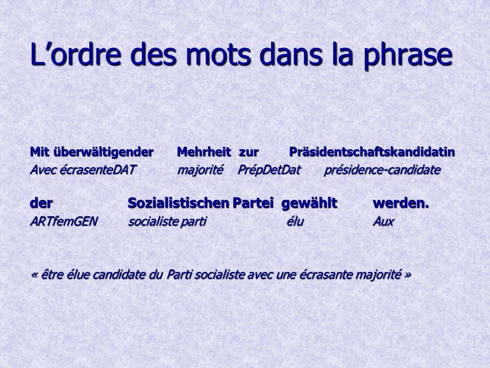 Lordre des mots dans la phrase Mit überwältigender Mehrheit zur Präsidentschaftskandidatin Avec écrasenteDAT majorité PrépDetDat présidence-candidate der Sozialistischen Partei gewählt werden.