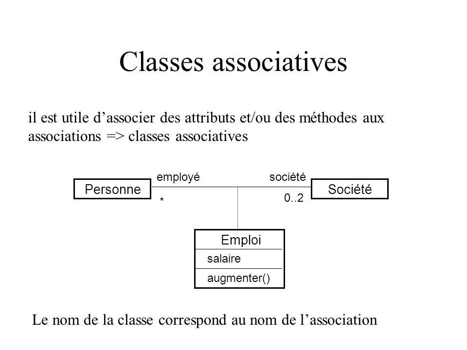 Classes associatives PersonneSociété employé * 0..2 il est utile dassocier des attributs et/ou des méthodes aux associations => classes associatives Emploi salaire augmenter() Le nom de la classe correspond au nom de lassociation société