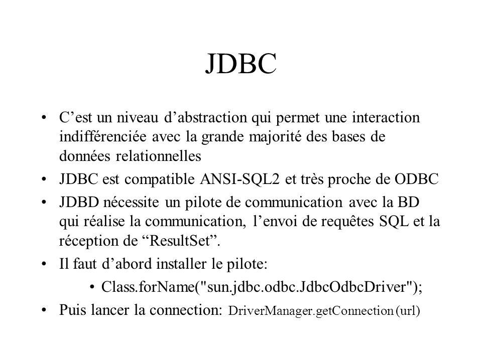 JDBC Cest un niveau dabstraction qui permet une interaction indifférenciée avec la grande majorité des bases de données relationnelles JDBC est compatible ANSI-SQL2 et très proche de ODBC JDBD nécessite un pilote de communication avec la BD qui réalise la communication, lenvoi de requêtes SQL et la réception de ResultSet.