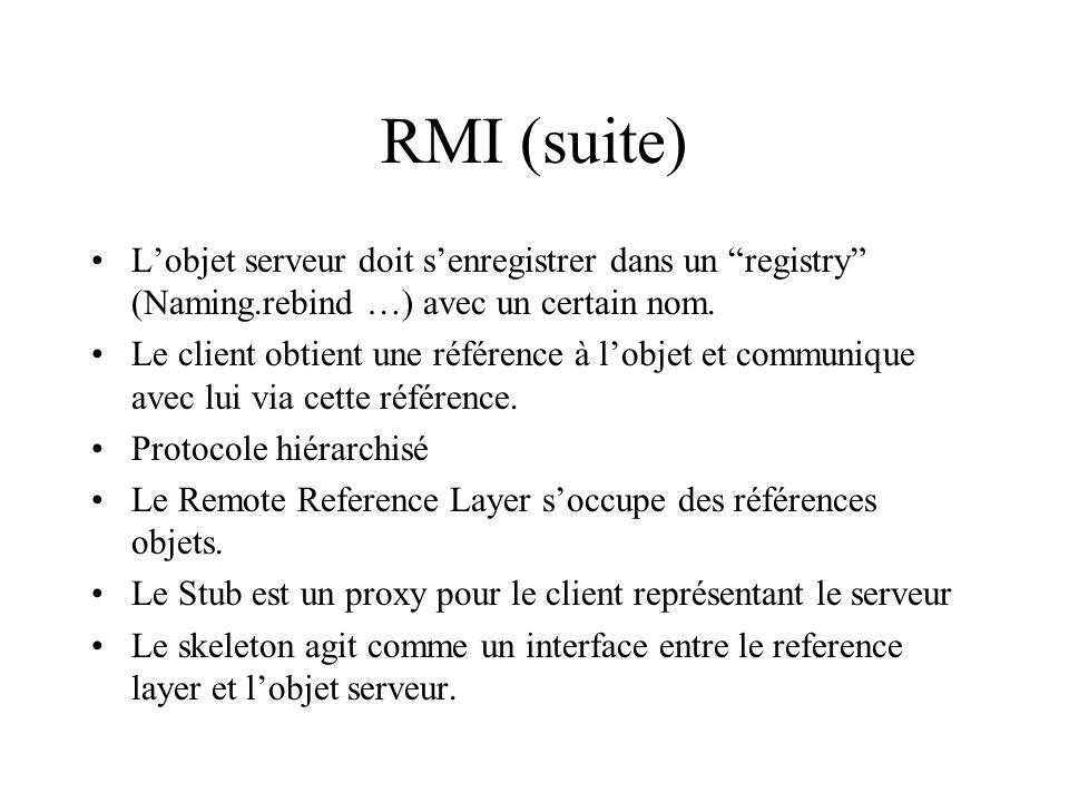 RMI (suite) Lobjet serveur doit senregistrer dans un registry (Naming.rebind …) avec un certain nom.
