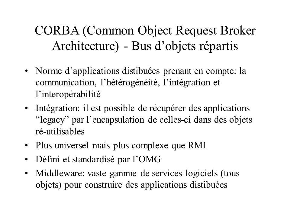 CORBA (Common Object Request Broker Architecture) - Bus dobjets répartis Norme dapplications distibuées prenant en compte: la communication, lhétérogénéité, lintégration et linteropérabilité Intégration: il est possible de récupérer des applications legacy par lencapsulation de celles-ci dans des objets ré-utilisables Plus universel mais plus complexe que RMI Défini et standardisé par lOMG Middleware: vaste gamme de services logiciels (tous objets) pour construire des applications distibuées