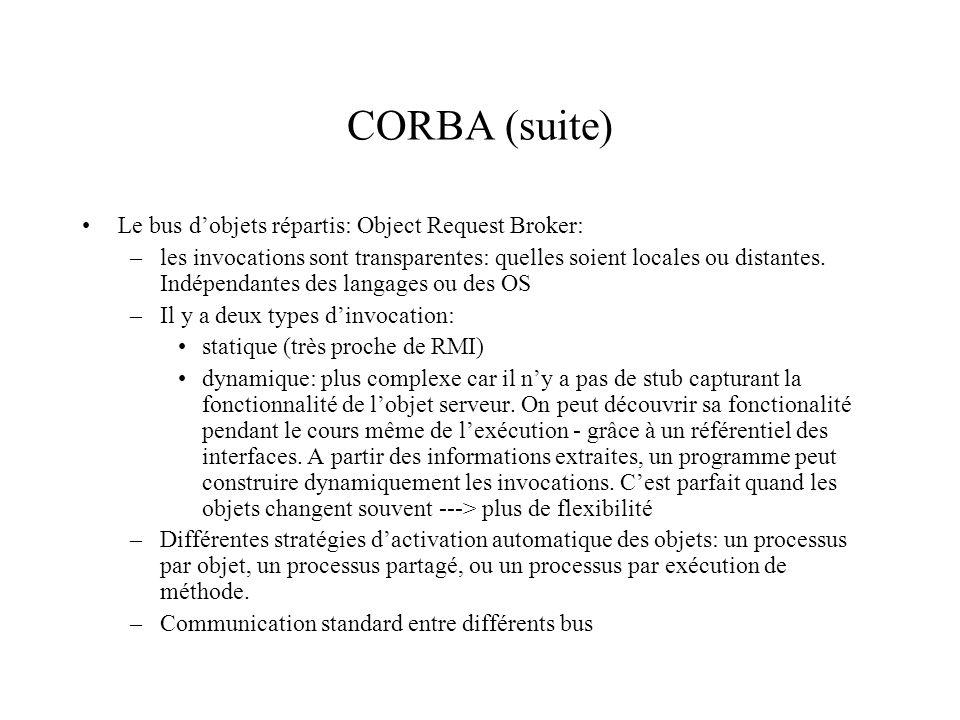 CORBA (suite) Le bus dobjets répartis: Object Request Broker: –les invocations sont transparentes: quelles soient locales ou distantes.