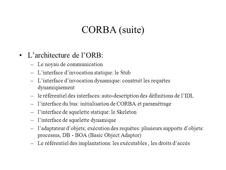 CORBA (suite) Larchitecture de lORB: –Le noyau de communication –Linterface dinvocation statique: le Stub –Linterface dinvocation dynamique: construit les requêtes dynamiquement –le référentiel des interfaces: auto-description des définitions de lIDL –linterface du bus: initialisation de CORBA et paramétrage –linterface de squelette statique: le Skeleton –linterface de squelette dynamique –ladaptateur dobjets; exécution des requêtes: plusieurs supports dobjets: processus, DB - BOA (Basic Object Adaptor) –Le référentiel des implantations: les exécutables, les droits daccès