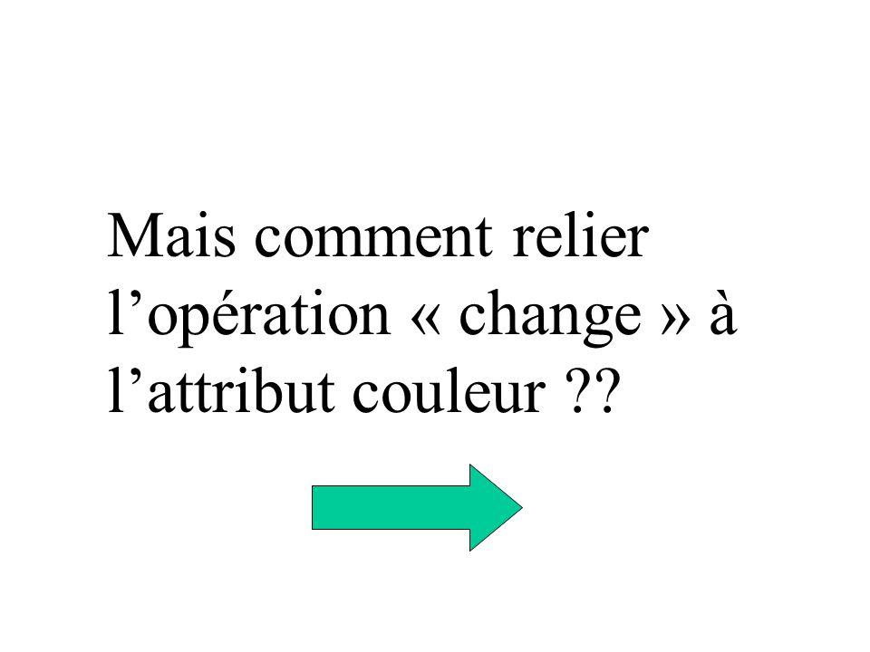 Mais comment relier lopération « change » à lattribut couleur ??