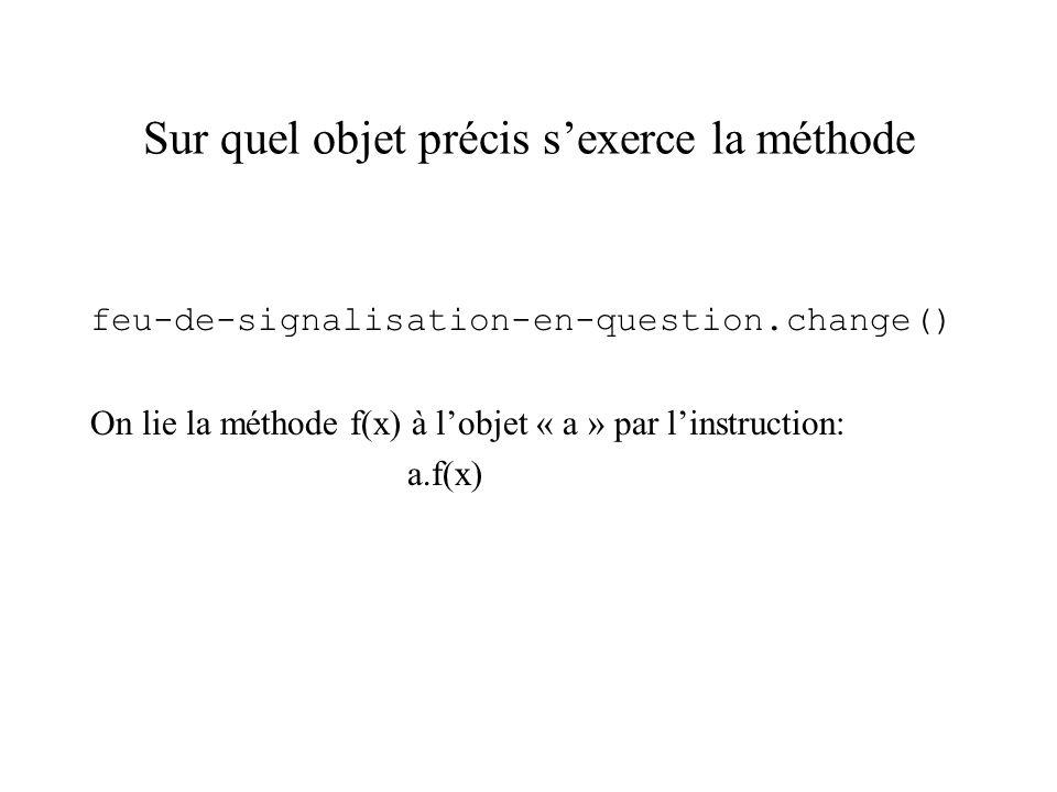 Sur quel objet précis sexerce la méthode feu-de-signalisation-en-question.change() On lie la méthode f(x) à lobjet « a » par linstruction: a.f(x)