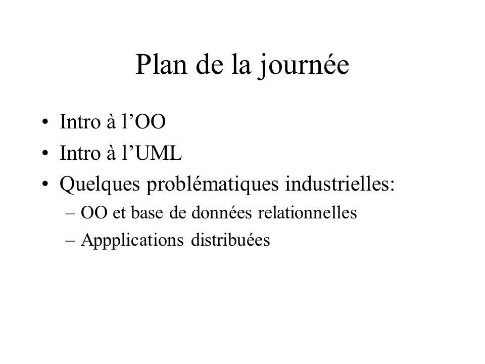 Plan de la journée Intro à lOO Intro à lUML Quelques problématiques industrielles: –OO et base de données relationnelles –Appplications distribuées