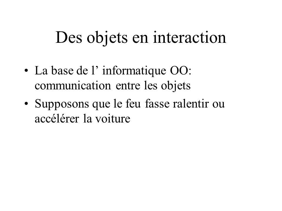 Des objets en interaction La base de l informatique OO: communication entre les objets Supposons que le feu fasse ralentir ou accélérer la voiture