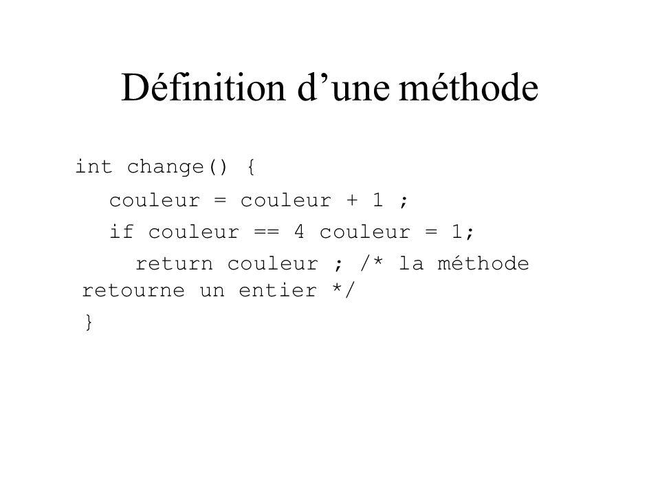 Définition dune méthode int change() { couleur = couleur + 1 ; if couleur == 4 couleur = 1; return couleur ; /* la méthode retourne un entier */ }