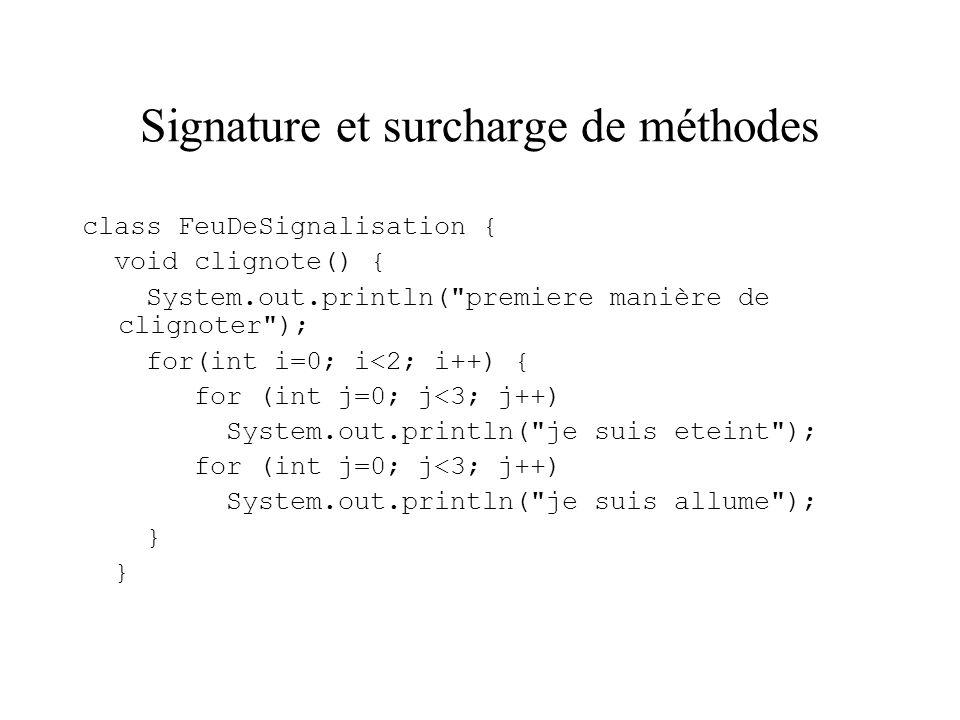 Signature et surcharge de méthodes class FeuDeSignalisation { void clignote() { System.out.println( premiere manière de clignoter ); for(int i=0; i<2; i++) { for (int j=0; j<3; j++) System.out.println( je suis eteint ); for (int j=0; j<3; j++) System.out.println( je suis allume ); }