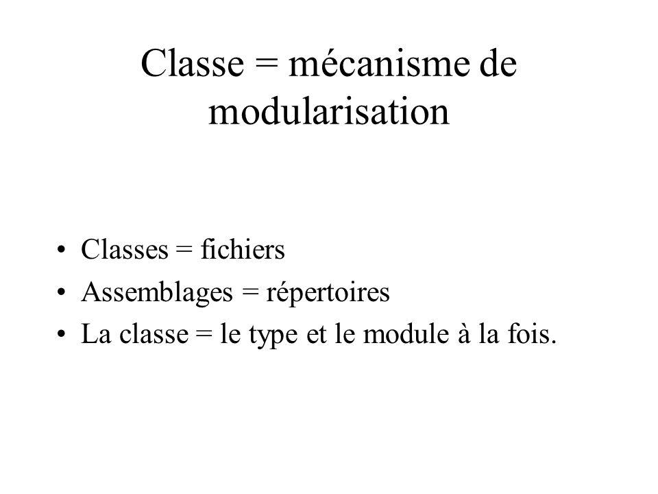 Classe = mécanisme de modularisation Classes = fichiers Assemblages = répertoires La classe = le type et le module à la fois.