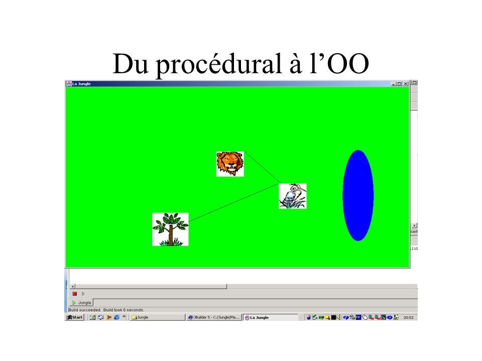 Du procédural à lOO