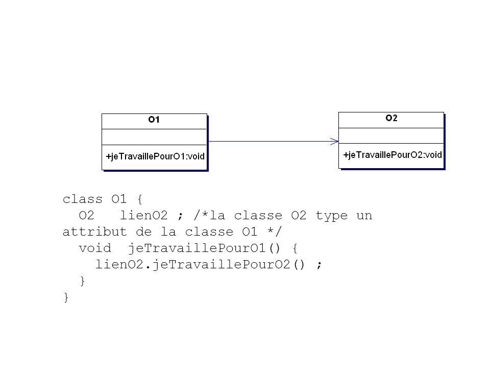 class O1 { O2 lienO2 ; /*la classe O2 type un attribut de la classe O1 */ void jeTravaillePourO1() { lienO2.jeTravaillePourO2() ; }