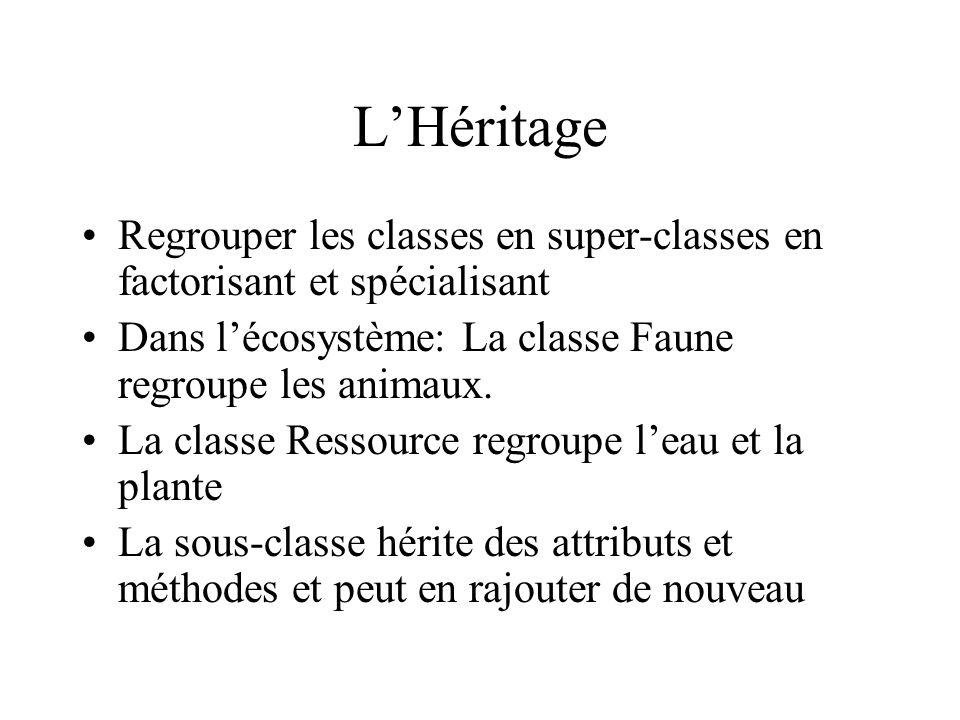LHéritage Regrouper les classes en super-classes en factorisant et spécialisant Dans lécosystème: La classe Faune regroupe les animaux.