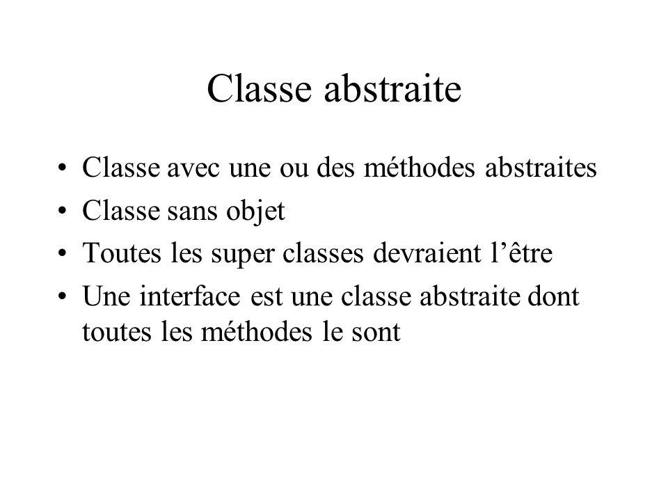 Classe abstraite Classe avec une ou des méthodes abstraites Classe sans objet Toutes les super classes devraient lêtre Une interface est une classe abstraite dont toutes les méthodes le sont