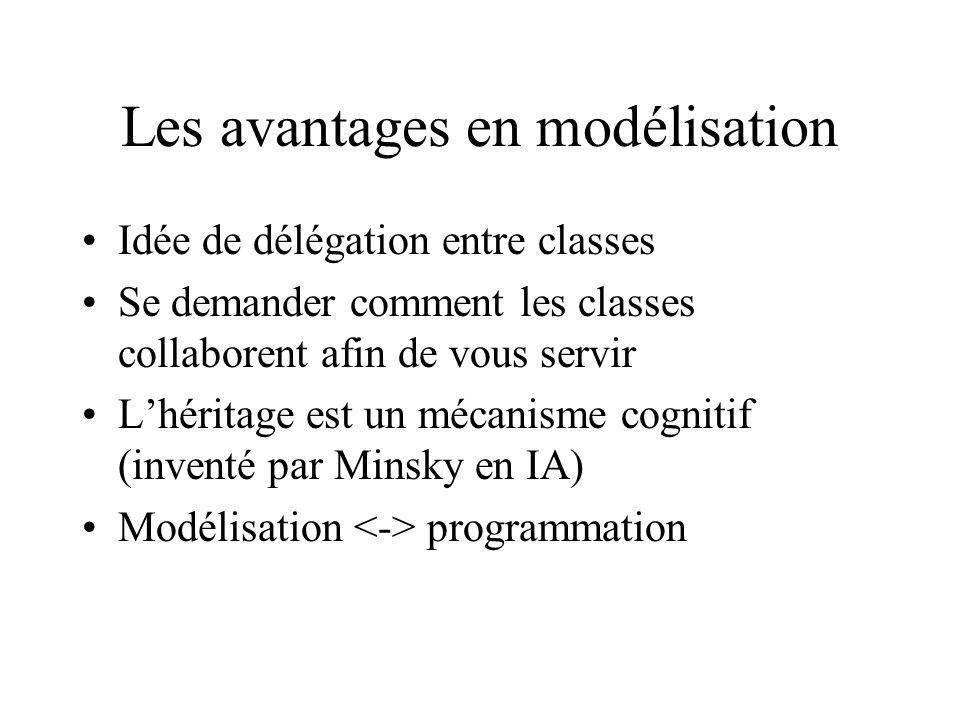 Les avantages en modélisation Idée de délégation entre classes Se demander comment les classes collaborent afin de vous servir Lhéritage est un mécanisme cognitif (inventé par Minsky en IA) Modélisation programmation