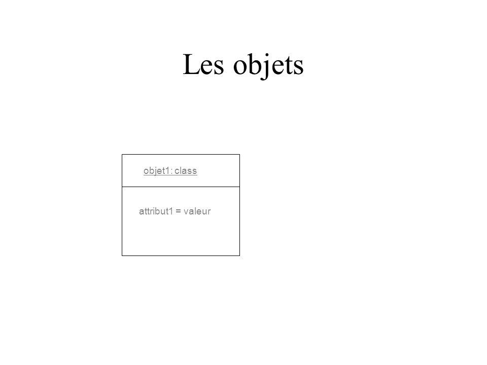 Les objets objet1: class attribut1 = valeur