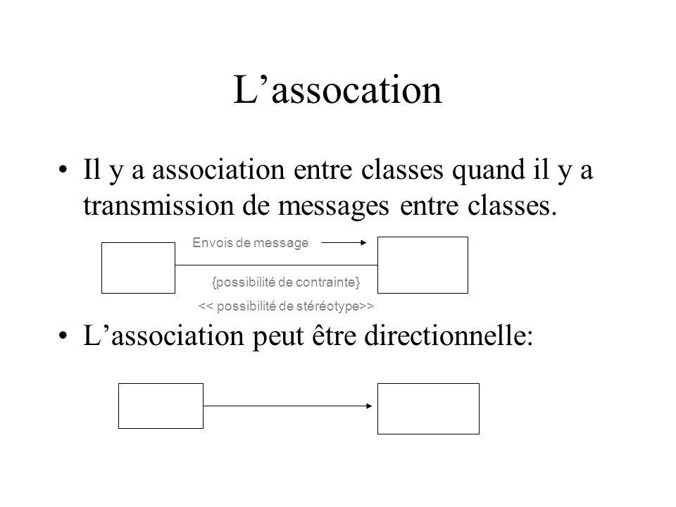Lassocation Il y a association entre classes quand il y a transmission de messages entre classes.