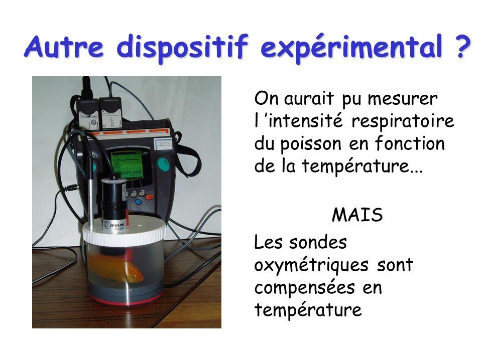 Autre dispositif expérimental ? On aurait pu mesurer l intensité respiratoire du poisson en fonction de la température... MAIS Les sondes oxymétriques