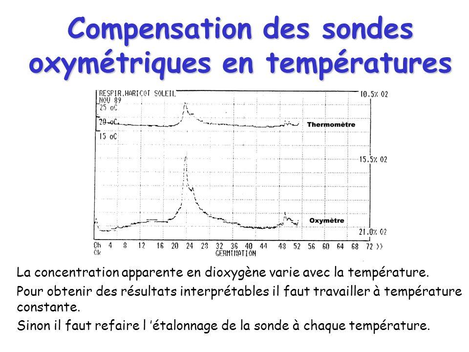 Compensation des sondes oxymétriques en températures La concentration apparente en dioxygène varie avec la température. Pour obtenir des résultats int