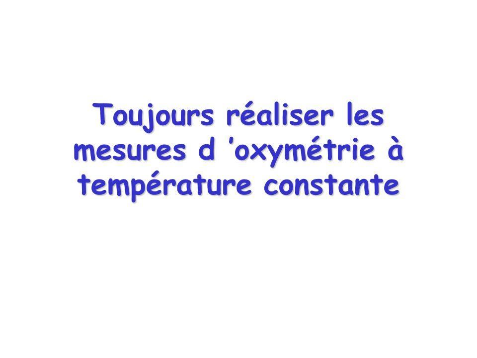 Toujours réaliser les mesures d oxymétrie à température constante