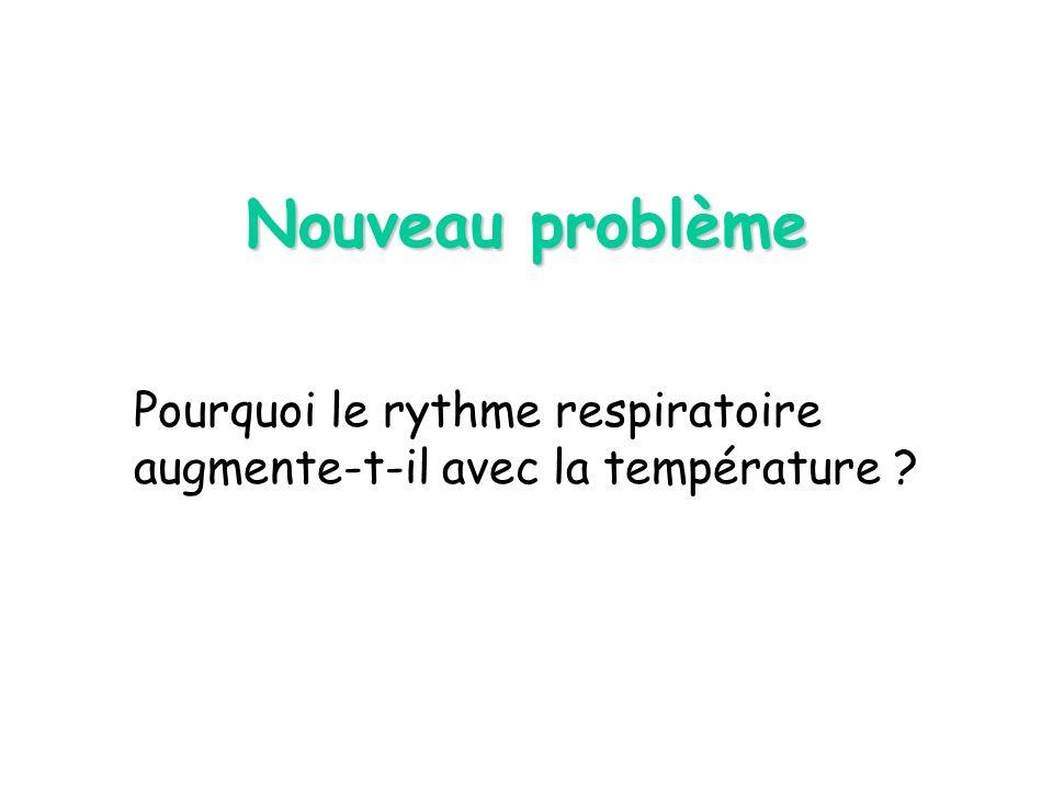 Pourquoi le rythme respiratoire augmente-t-il avec la température ? Nouveau problème