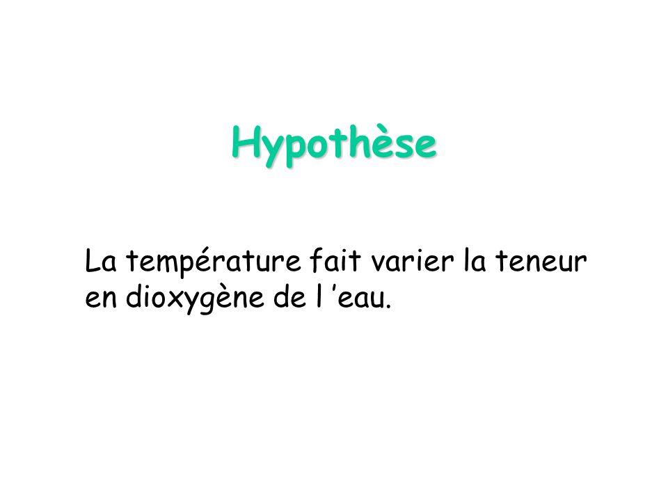 La température fait varier la teneur en dioxygène de l eau. Hypothèse