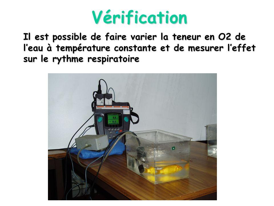 Il est possible de faire varier la teneur en O2 de leau à température constante et de mesurer leffet sur le rythme respiratoire Vérification