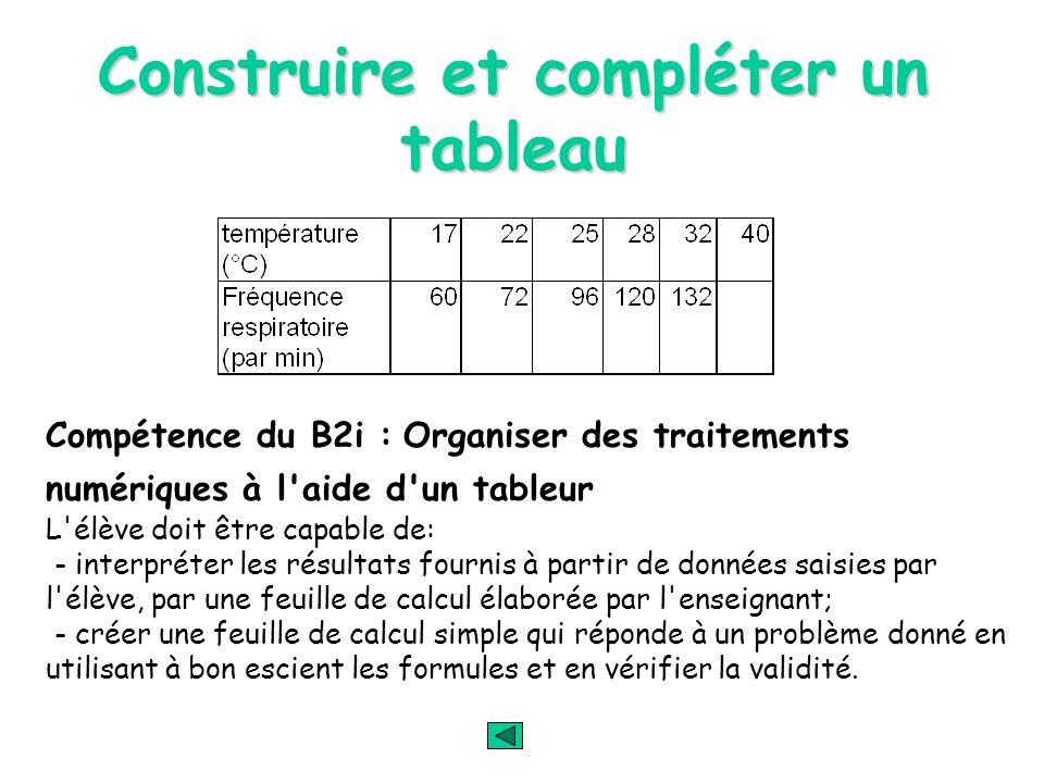 Compétence du B2i : Organiser des traitements numériques à l'aide d'un tableur L'élève doit être capable de: - interpréter les résultats fournis à par