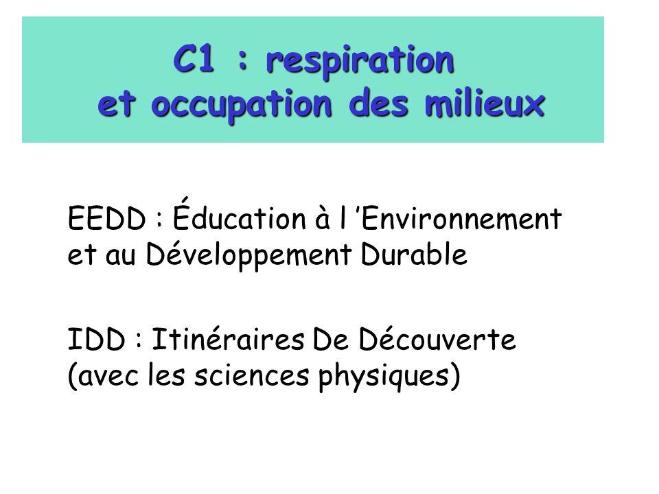 C1 : respiration et occupation des milieux IDD : Itinéraires De Découverte (avec les sciences physiques) EEDD : Éducation à l Environnement et au Déve