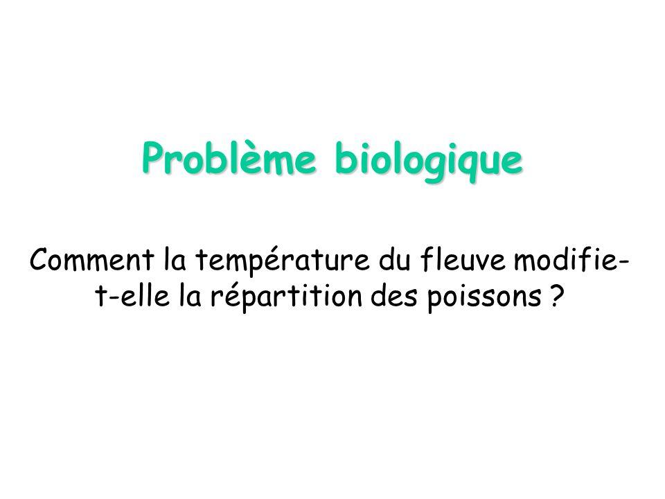 Problème biologique Comment la température du fleuve modifie- t-elle la répartition des poissons ?