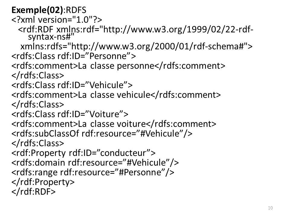 Exemple(02):RDFS <rdf:RDF xmlns:rdf=
