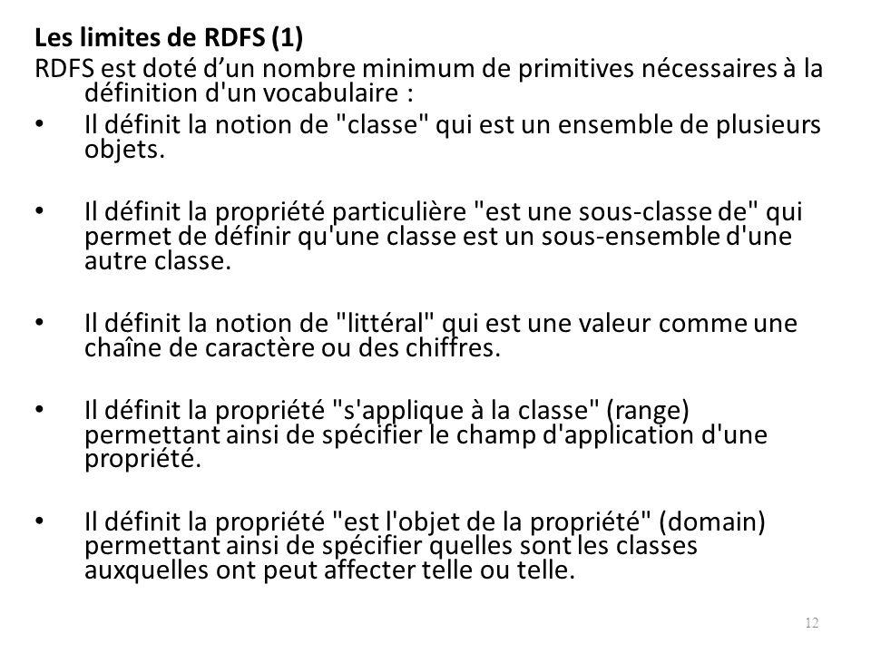 Les limites de RDFS (1) RDFS est doté dun nombre minimum de primitives nécessaires à la définition d'un vocabulaire : Il définit la notion de