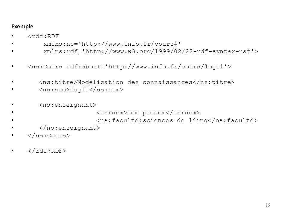 Exemple <rdf:RDF xmlns:ns='http://www.info.fr/cours#' xmlns:rdf='http://www.w3.org/1999/02/22-rdf-syntax-ns#'> Modélisation des connaissances Log11 no