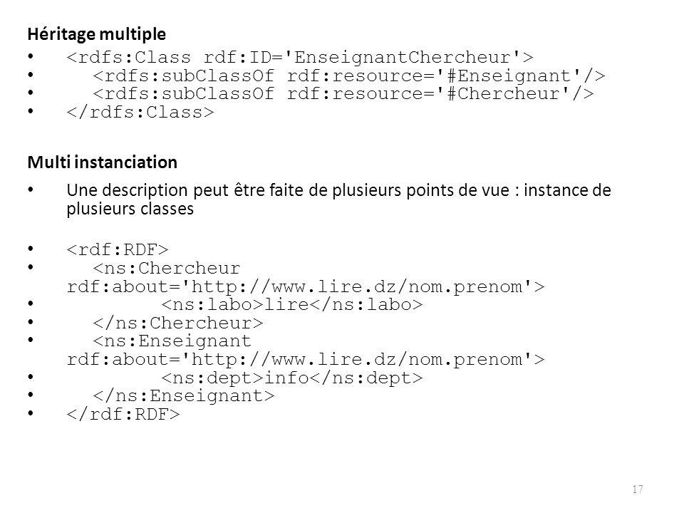 Héritage multiple Multi instanciation Une description peut être faite de plusieurs points de vue : instance de plusieurs classes lire info 17