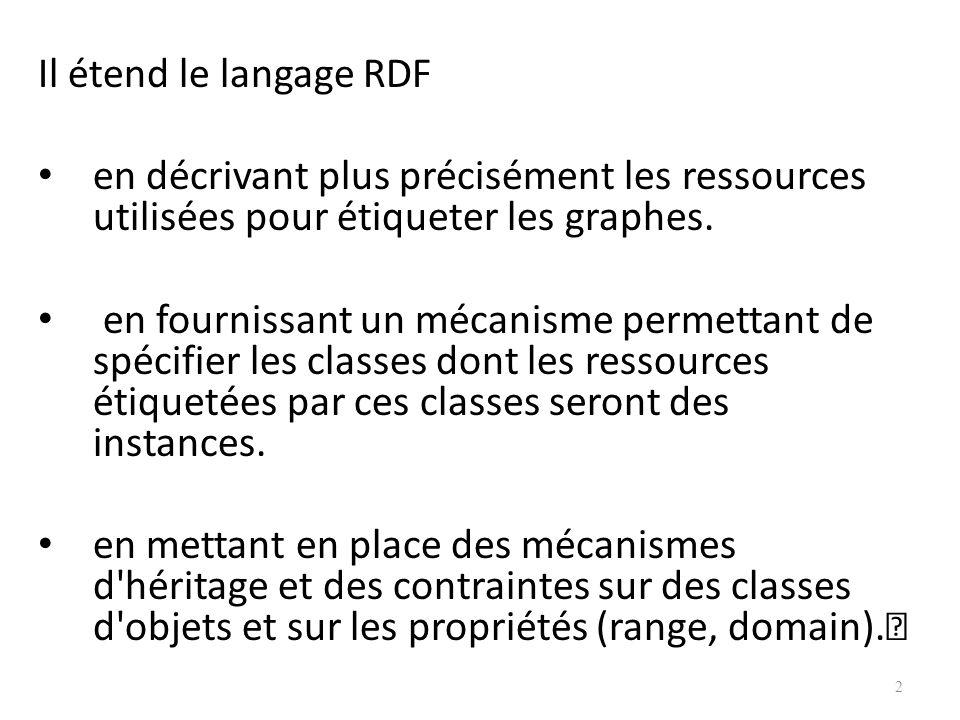Il étend le langage RDF en décrivant plus précisément les ressources utilisées pour étiqueter les graphes. en fournissant un mécanisme permettant de s