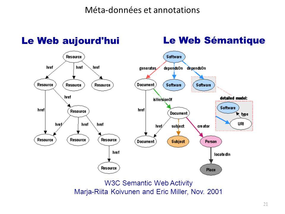 Méta-données et annotations 21 W3C Semantic Web Activity Marja-Riita Koivunen and Eric Miller, Nov. 2001 Le Web aujourd'hui Le Web Sémantique