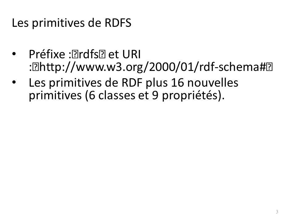 """Les primitives de RDFS Préfixe :""""rdfs"""" et URI :""""http://www.w3.org/2000/01/rdf-schema#"""" Les primitives de RDF plus 16 nouvelles primitives (6 classes e"""