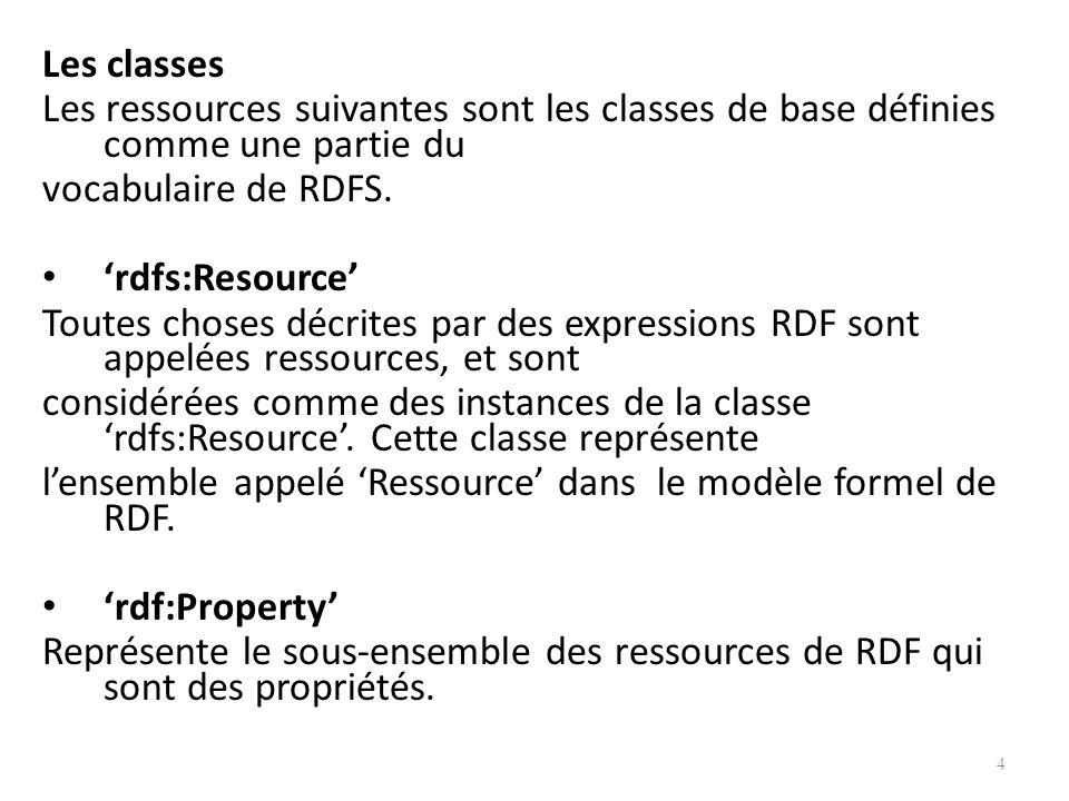Les classes Les ressources suivantes sont les classes de base définies comme une partie du vocabulaire de RDFS. rdfs:Resource Toutes choses décrites p