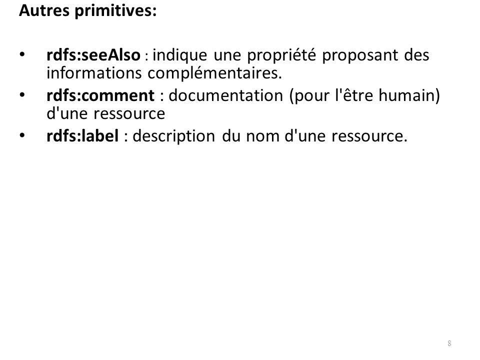 Autres primitives: rdfs:seeAlso : indique une propriété proposant des informations complémentaires. rdfs:comment : documentation (pour l'être humain)