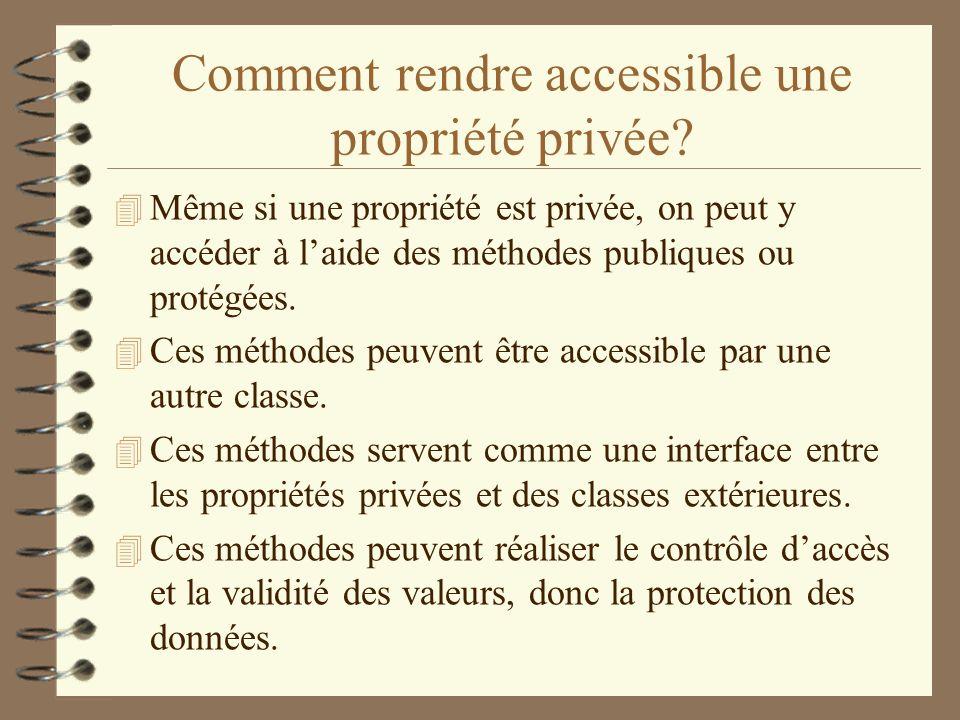 Comment rendre accessible une propriété privée? 4 Même si une propriété est privée, on peut y accéder à laide des méthodes publiques ou protégées. 4 C